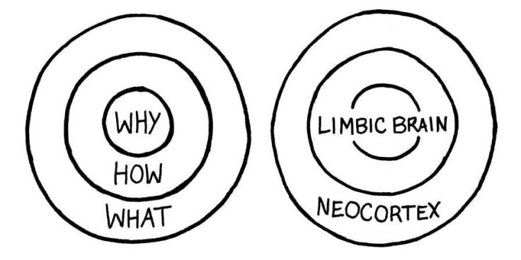 goldencircle